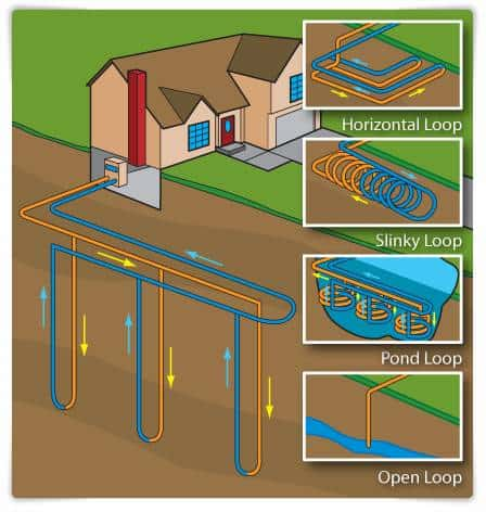 Geothermal Energy And Green Energy By Hrs Drilling